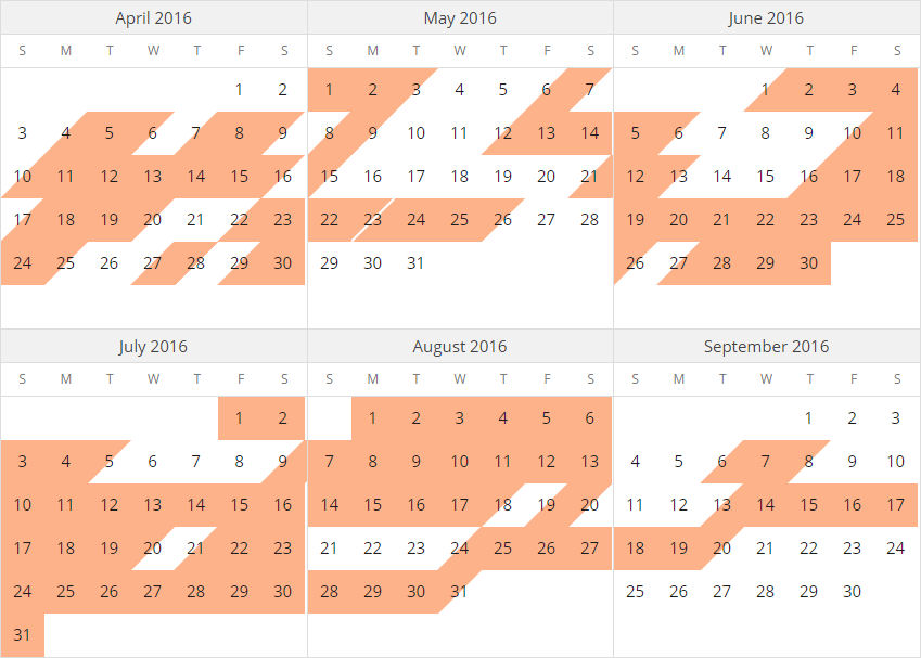 Availability Calendar for Fine Stay Apartment